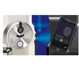 GSM-Mobilgegensprechanlage FUTURA
